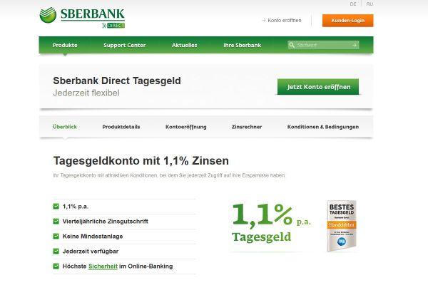 Sberbank Tagesgeld