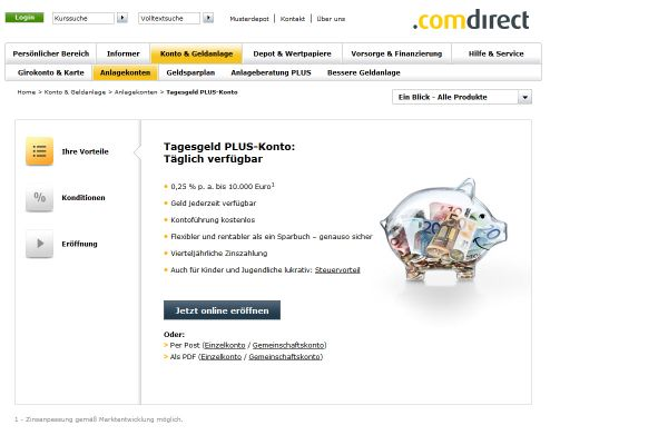 comdirect bank Tagesgeld